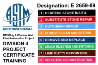 ASTM Training Sticker